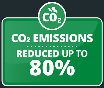 Co2 emmissions reduced up to 80%