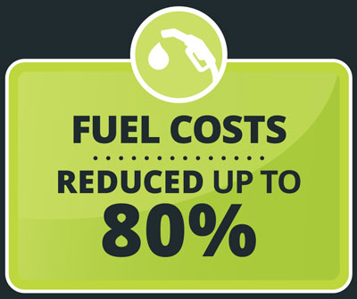 Fuel Costs reduced up to 80%